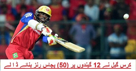 Chris Gayle 12 balls 50 Runs